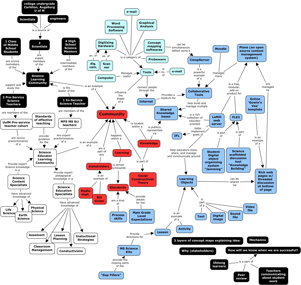 Icc Concept Map 8 23 Extended 9 24