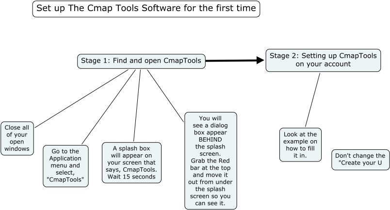 Fm Set Up Cmap Tools On Thin Client Network